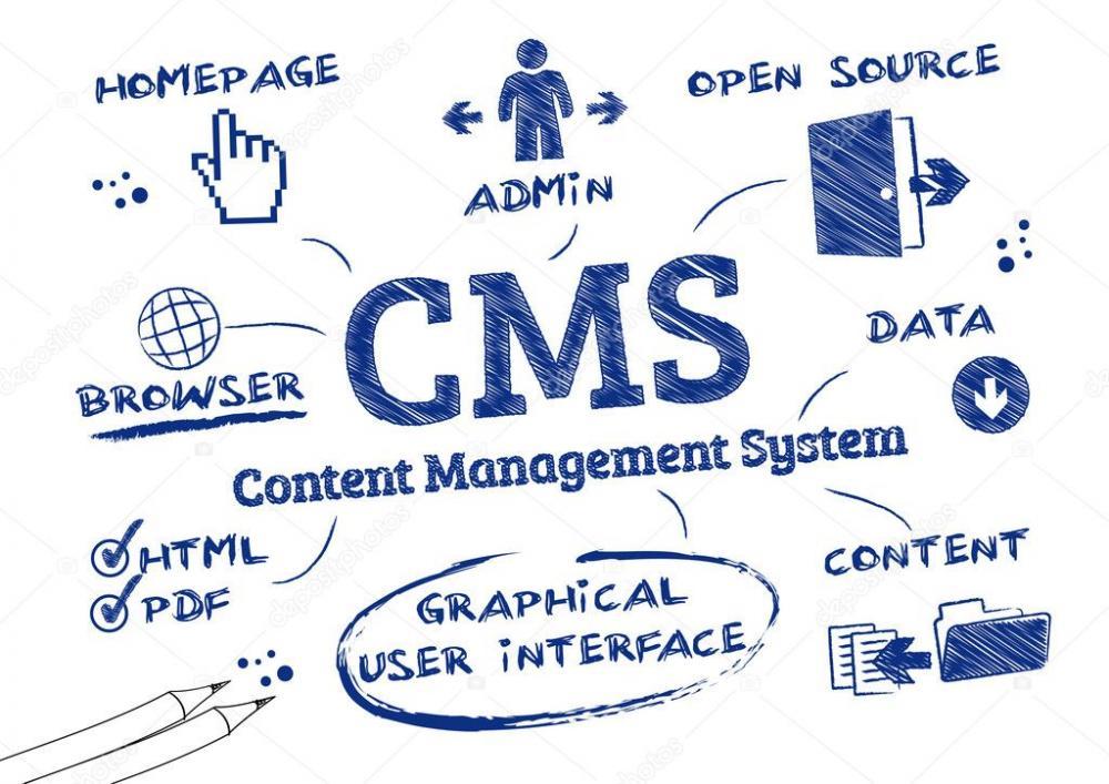 Конфиг файлы в CMSках